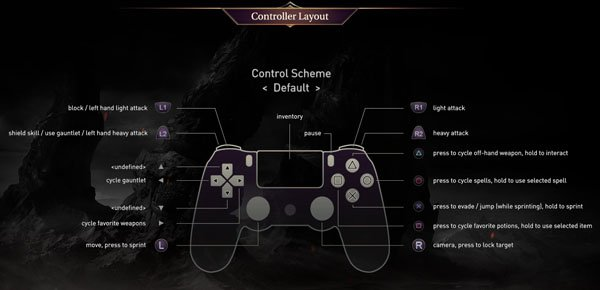 Controls | Lords of the Fallen Wiki